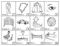 Trainer Grundwortschatz, Ägyptisch-Arabisch